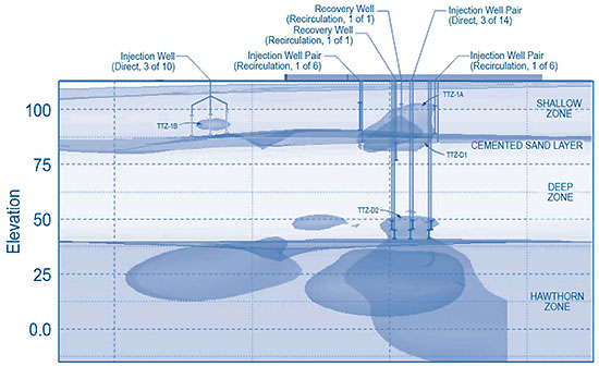 Wayne Water Systems 1/2 HP Shallow Well Jet Pump | Wayfair
